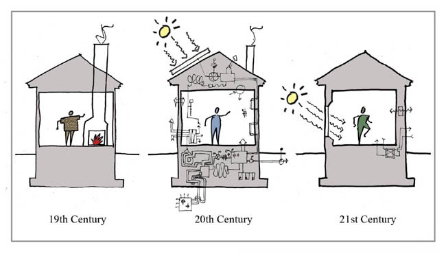passive-house-illustrated-changed