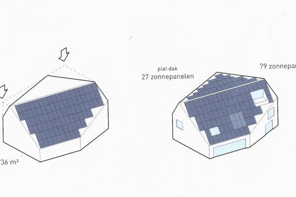 passiefhuis-ontwerp