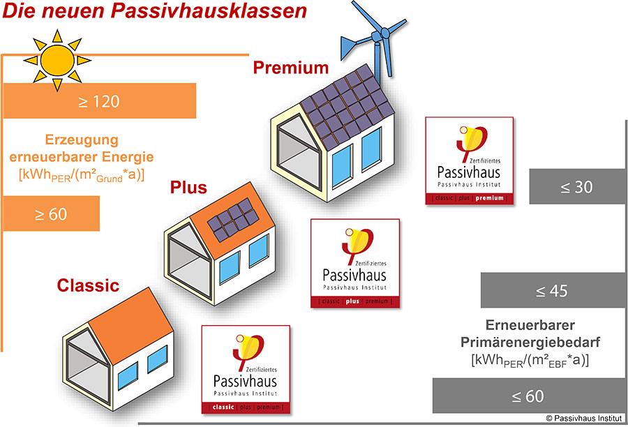 0435-passivhaus1