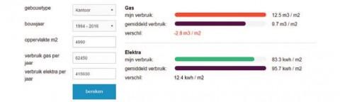 benchmark energieverbruik gebouwenbenchmark energieverbruik gebouwen