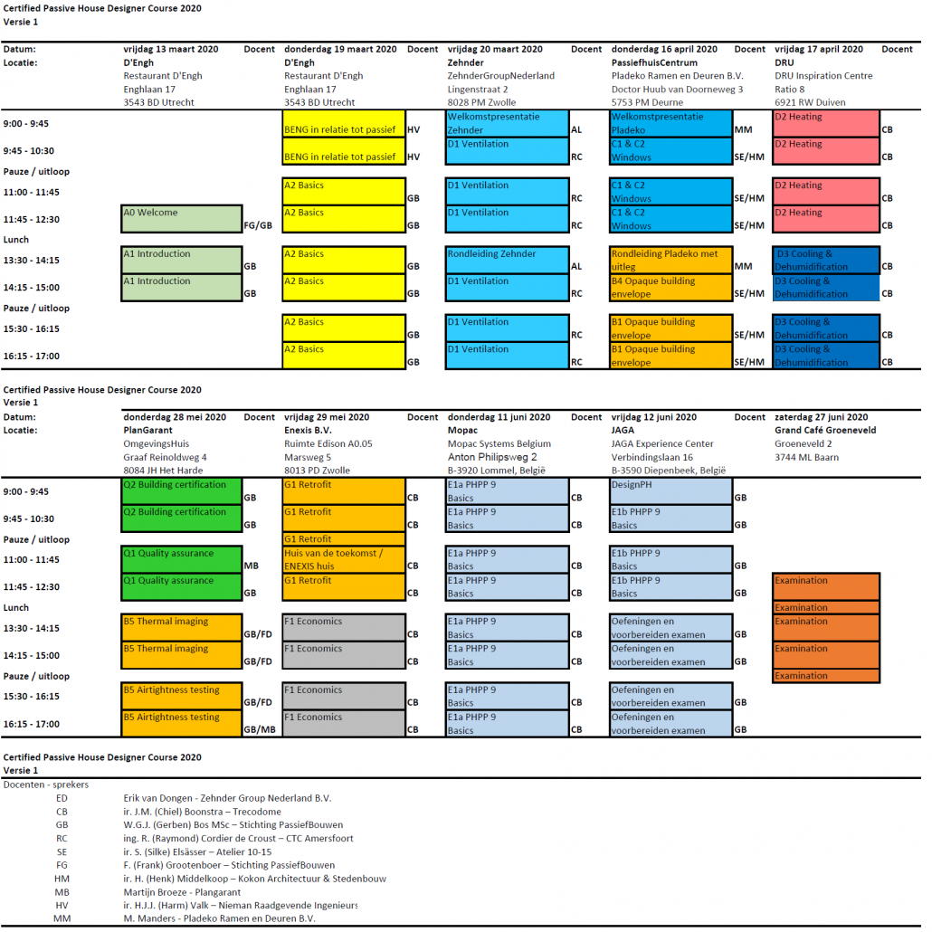 PH Designer / Consultant voorlopig programma 2020 (v1)